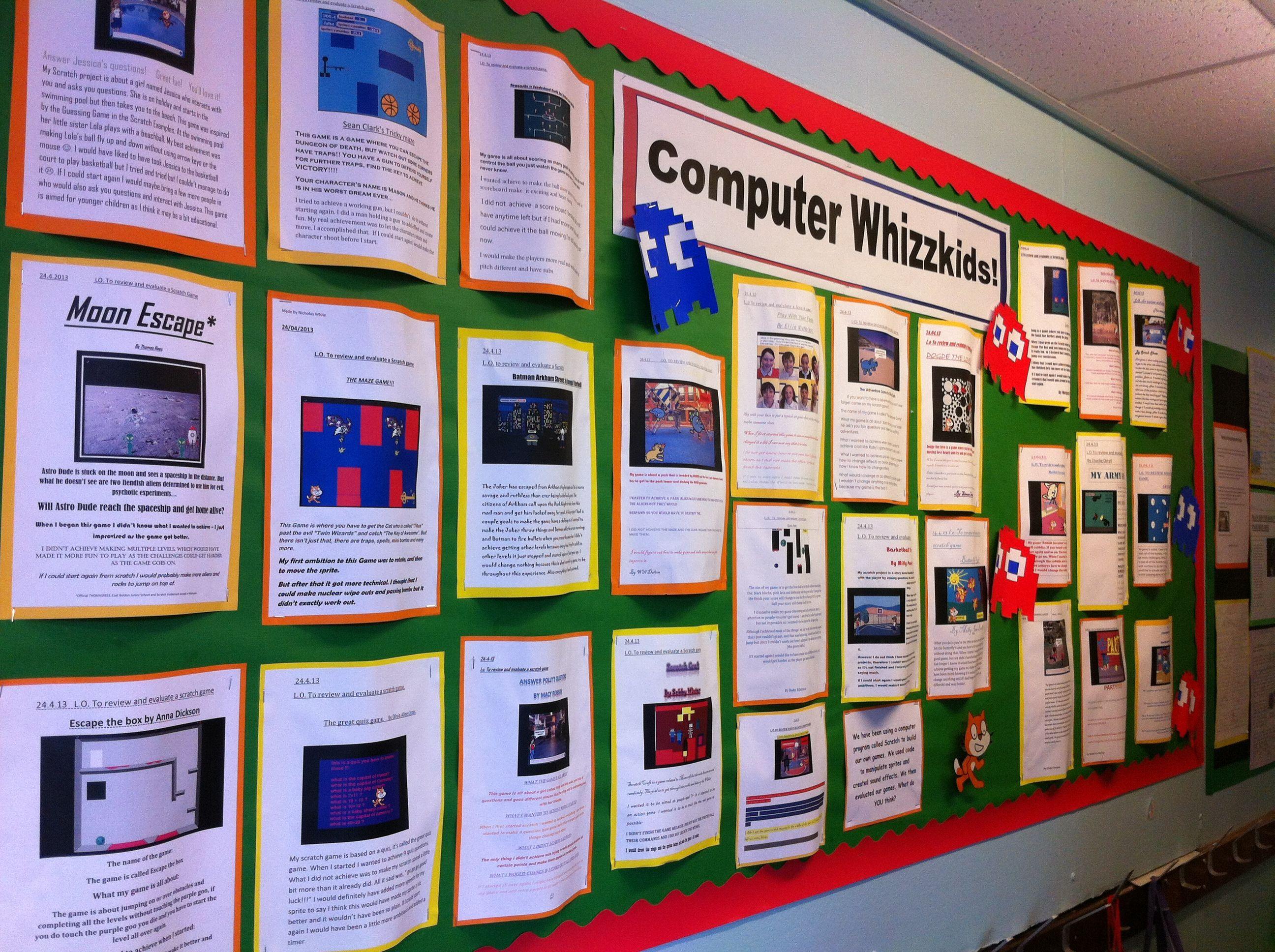 Pacman Computer Work Display