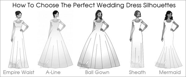 Wedding Dress Silhouettes Shapes How To Choose A Perfect Wedding ...