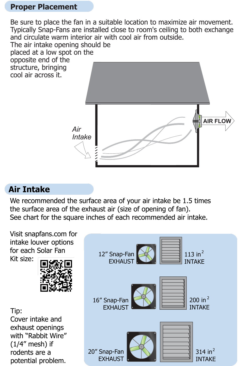 how to install greenhouse fan proper