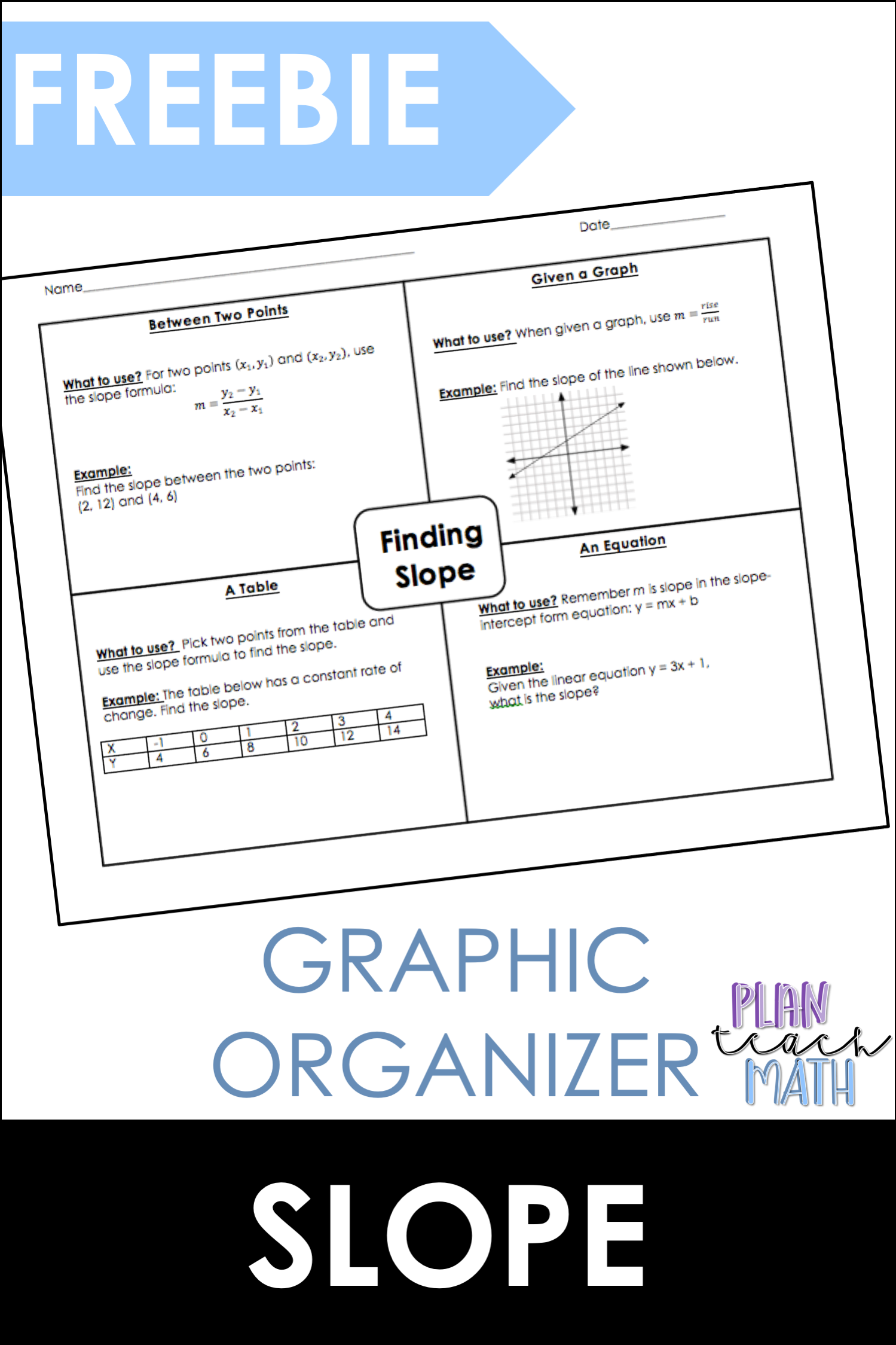 Slope Graphic Organizer