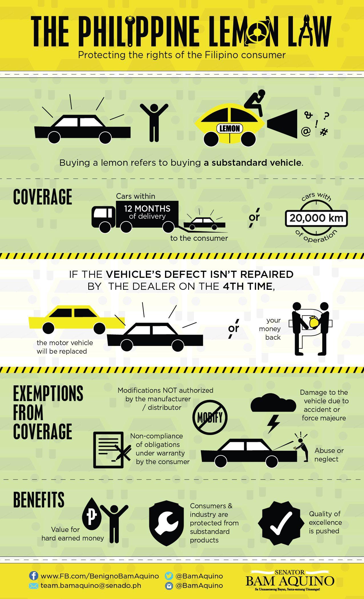 The Philippine Lemon Law. ConsumerRights Lemon law
