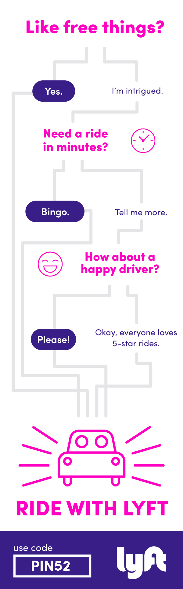 Want 50 in ride credit? Download the Lyft app, use code