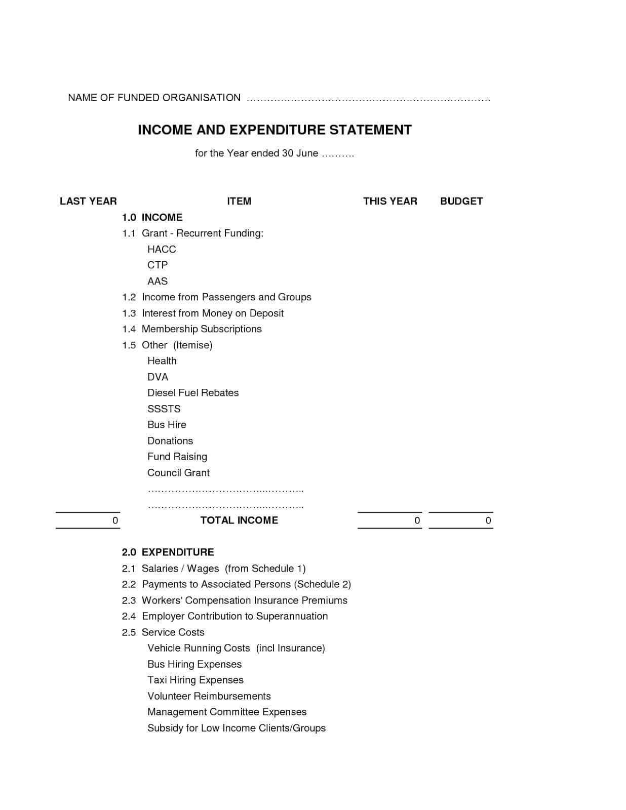 Non Profit Organization Balance Sheet Template And Statement