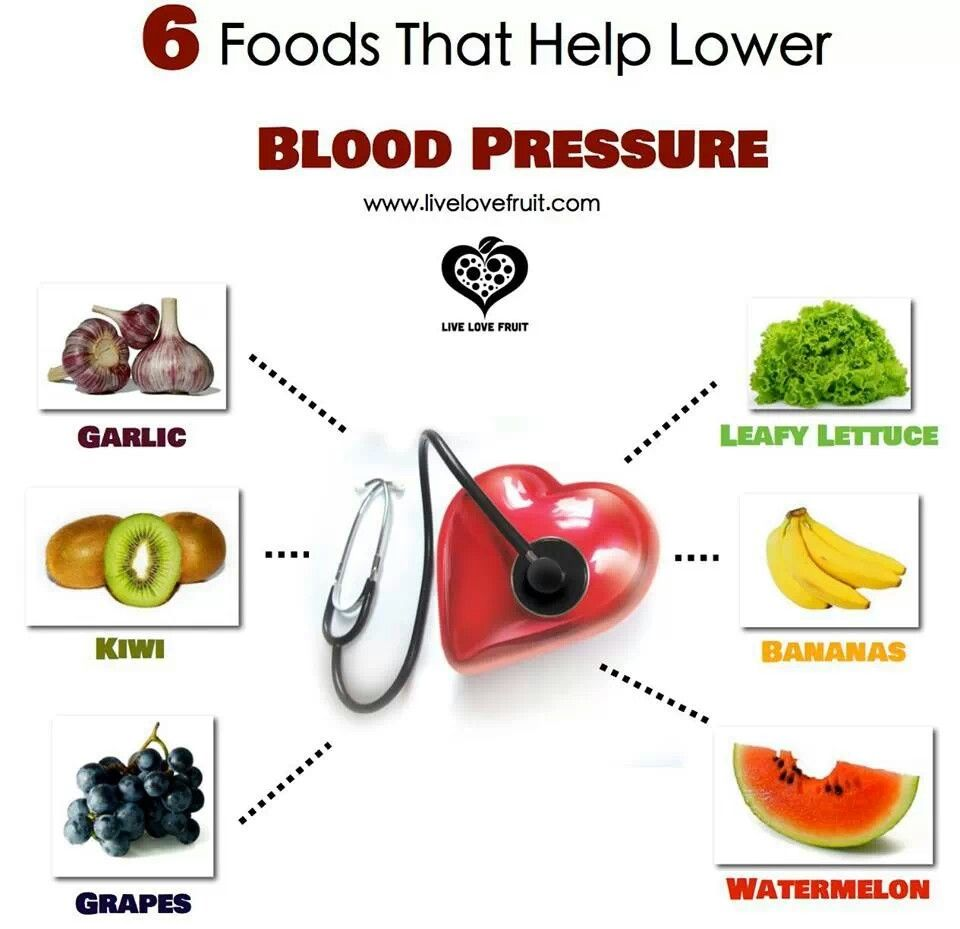 What Foods Lower Your Blood Pressure Naturally