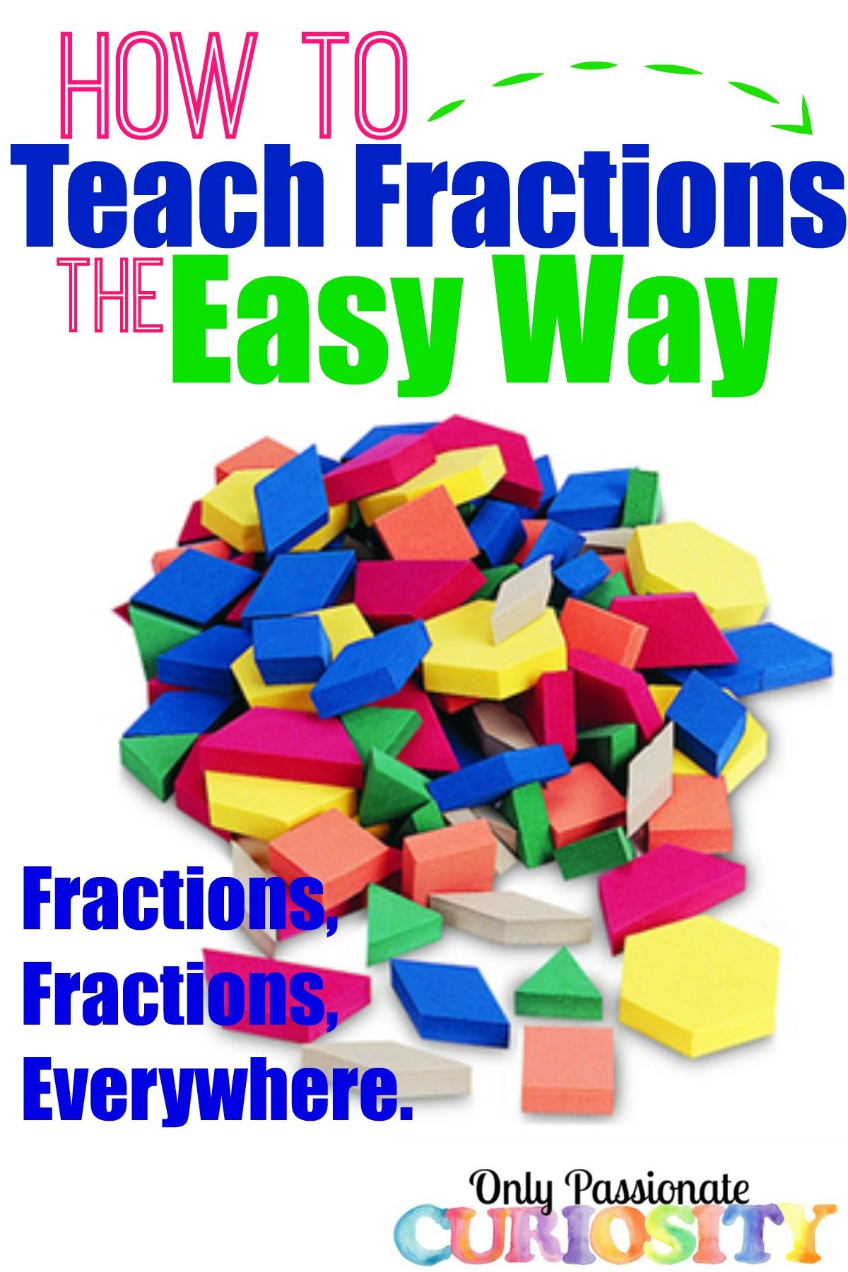 Teaching and working with fractions can be extremely challenging. So much of it is non-tangible, like imagining what  ⅚ of a large group looks like. But there are ways to make these more theoretical skills accessible through food, toys, and easy to create activities! Cook Up a Storm Everything about cooking and baking is related [...]