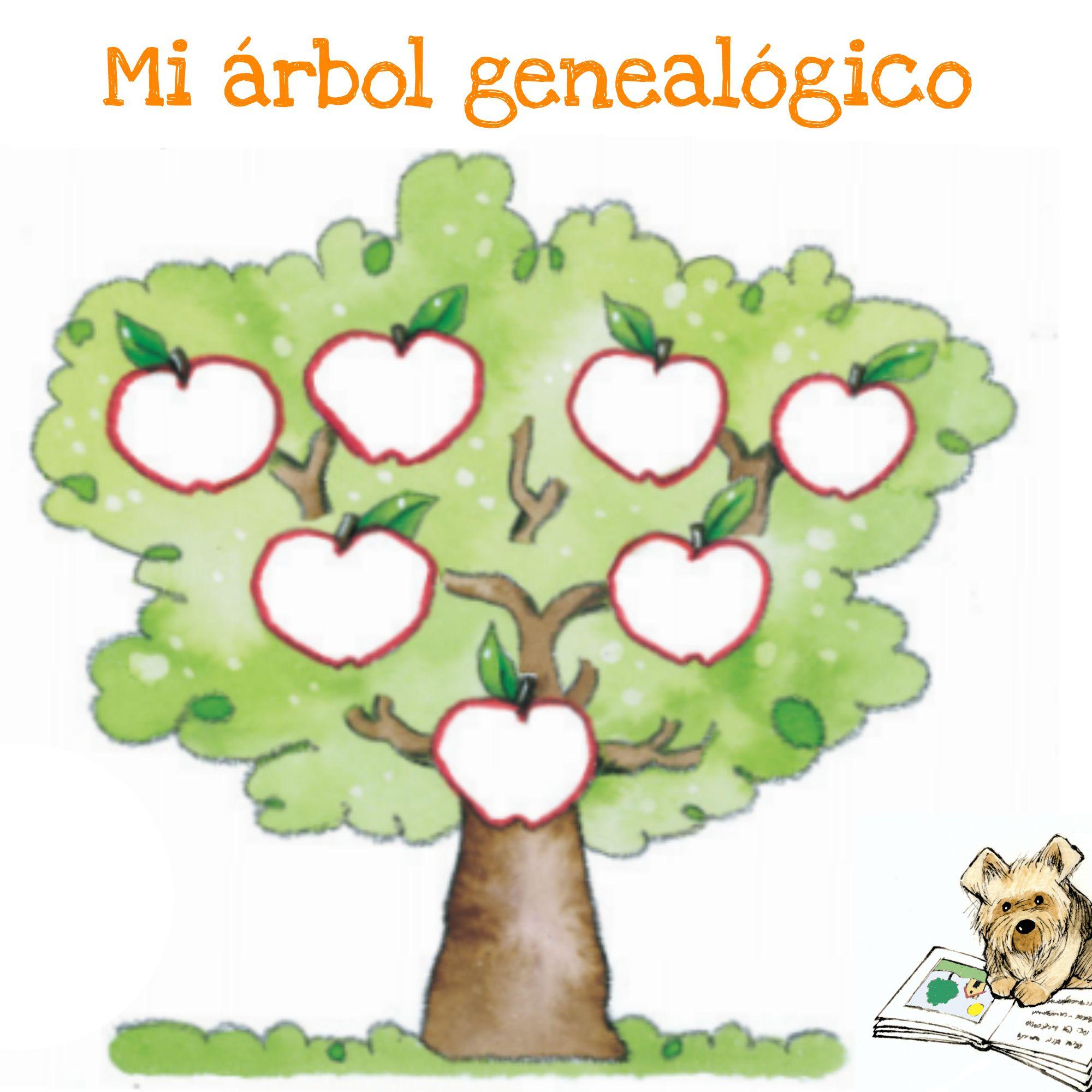 Mi rbol geneal gico plantilla family tree gemser for Nombres de arboles en ingles
