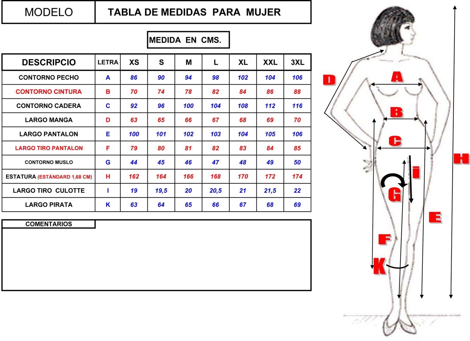 tabla de medidas mujer xs s m l xl xxl | patrones y proyectos ...