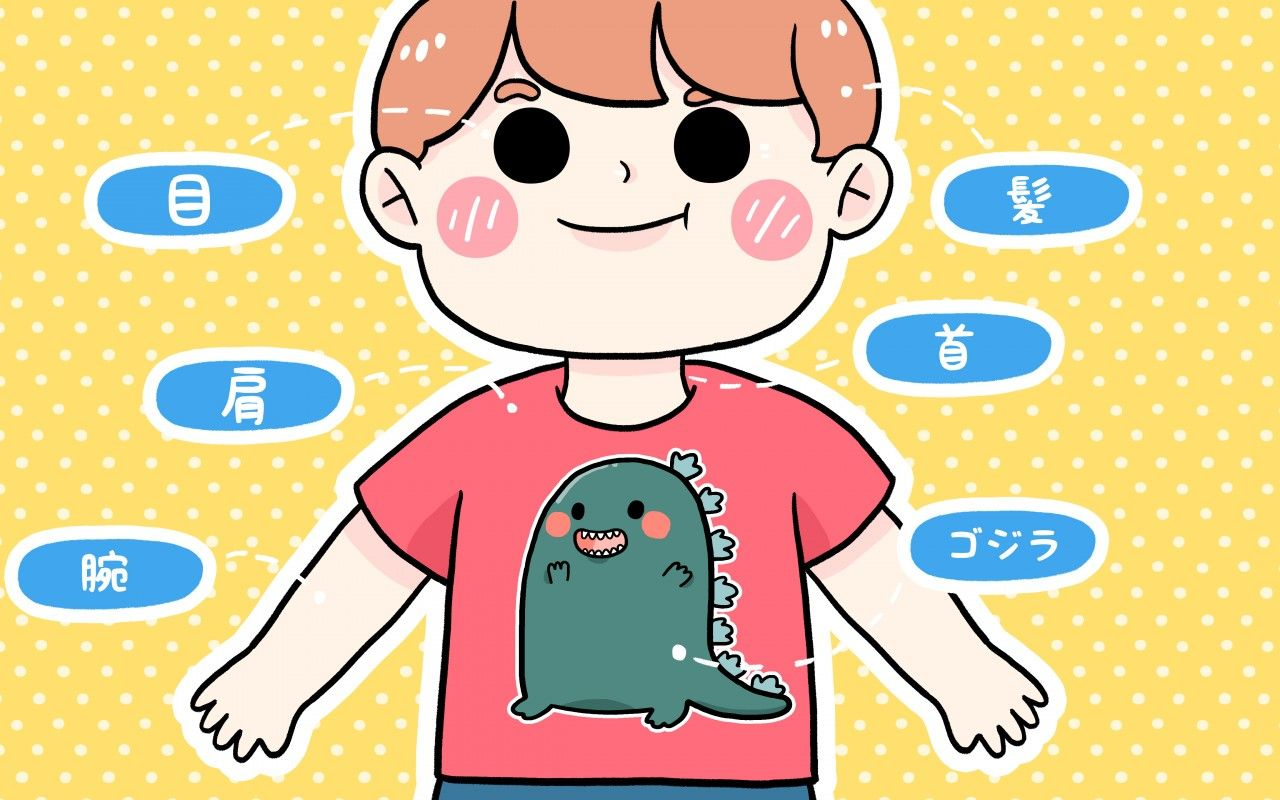 Japanese Body Parts Vocabulary And Idioms