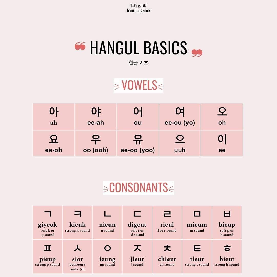 Hangul basics (korean study)  Korean words learning, Learn hangul
