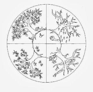 mandalas para pintar: mandalas para imprimir | estaciones | pinterest | mandala, mandalas and