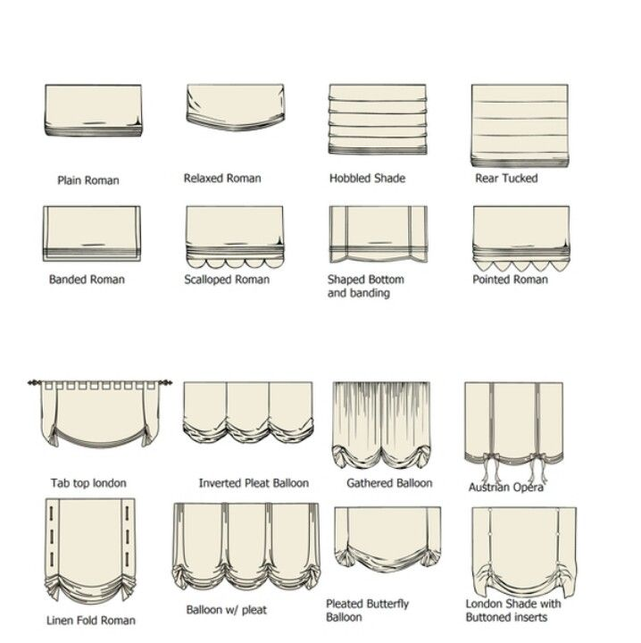Pin By Architect David Jon Terry On Window Coverings Relaxed Roman Shade Home Decor Tips Curtains With Blinds