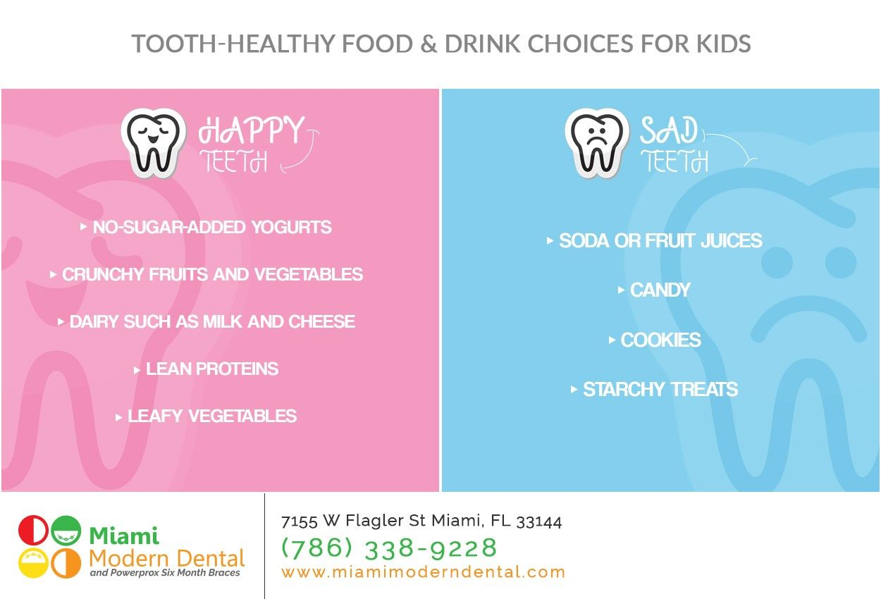 Encouraging your child to make healthy choices. #dentalfacts