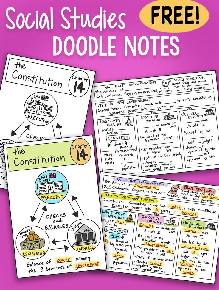 Photo of FREE! Doodle Fold – The Constitution – Chapter 14 History Alive for INB