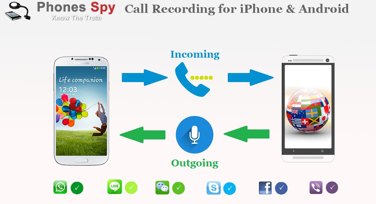 FlexiSPY Phone, Iphone, Cell phone