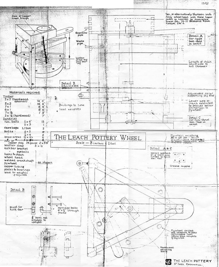 Leach treadle wheel blueprint (See website for a full-scale drawing - new blueprint program online