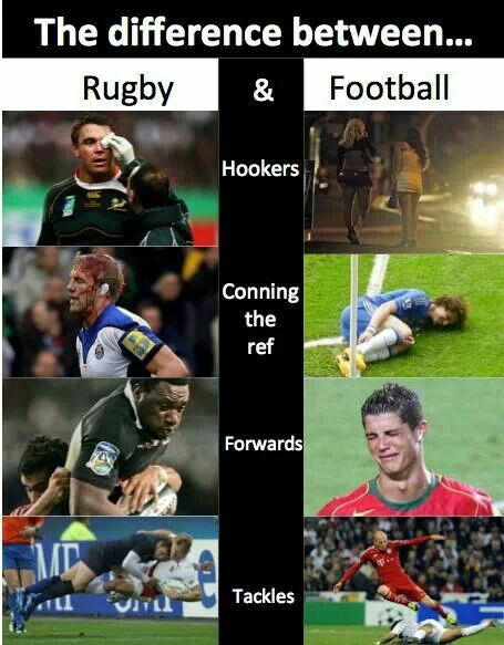 Real Men And Rugby Rugby Quotes Rugby Funny Rugby Memes