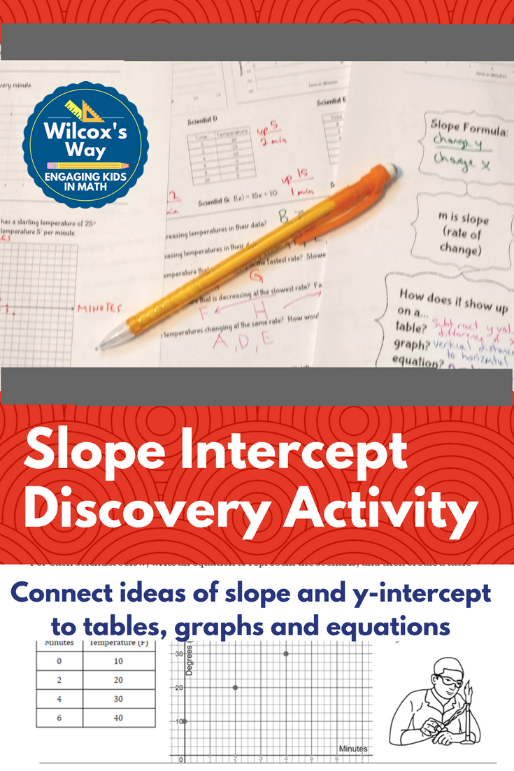 Slope intercept form introduction discovery activity realistic slope intercept form introduction discovery activity falaconquin