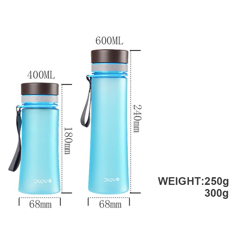 пластиковые спортивные бутылки для воды
