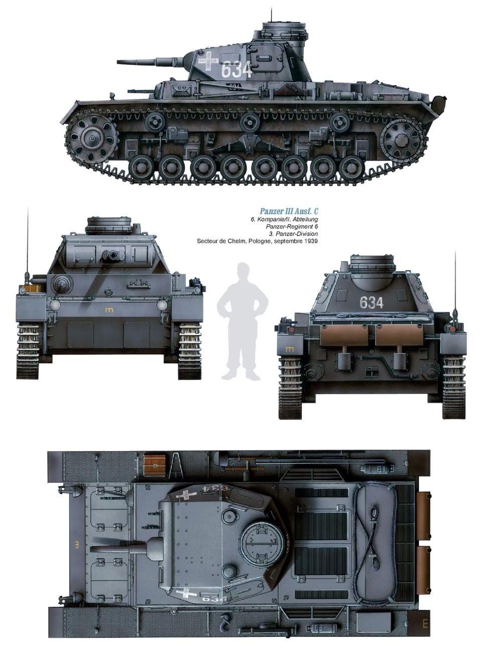 PzKpfw III Ausf C