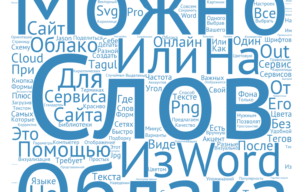 формирование картинки из слов может