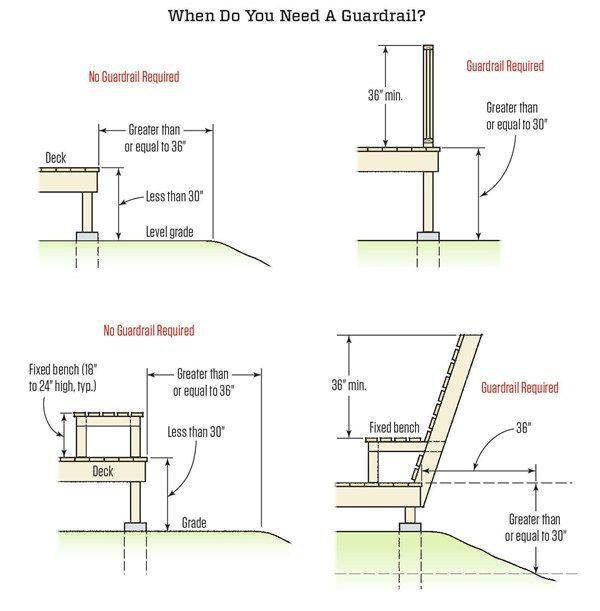 Guardrail01 Deck Deck Architecture Details Exterior