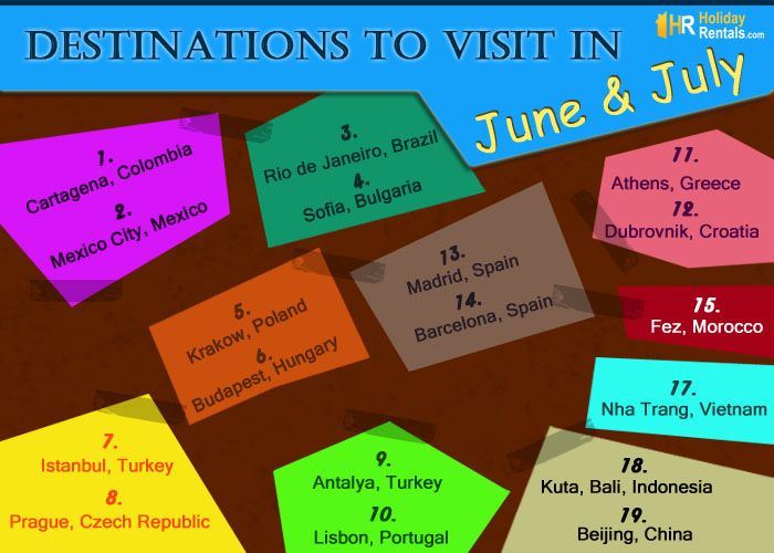 Top Destinations to visit in the month of June and July By HolidayRentals.com http://bit.ly/1mnkMVk