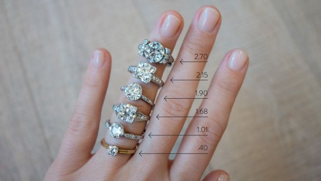 16 Things Everyone Should Know Before Buying An Engagement Ring Diamond Carat Size Chart Engagement Ring Carats Diamond Size Chart