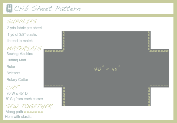 Sew A Crib Sheet Because I Never Remember The Measurements