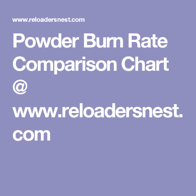 Powder Burn Rate Comparison Chart @ www.reloadersnest.com | Stuff ...