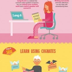 You have always thought that learning new language is hard.  Did you know that you could learn Spanish in only ten days? Check out this helpful infogr