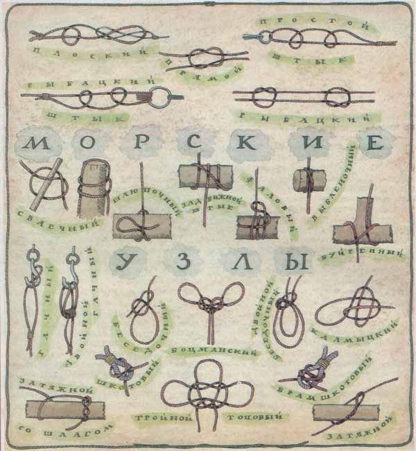 """Nautical knots"", illustration by A. Baldin, magazine ""Streetcar"", July, 1990."