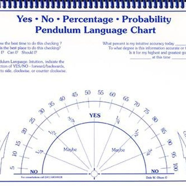 photo about Free Printable Pendulum Charts titled Deliver a Pendulum Chart Magic: Witch Do it yourself Pendulum board