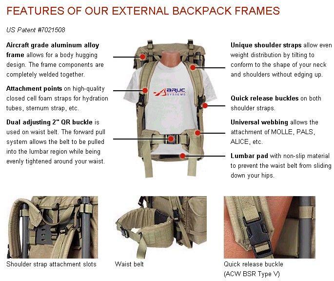 Aruc Frame Bags Pinterest Frames
