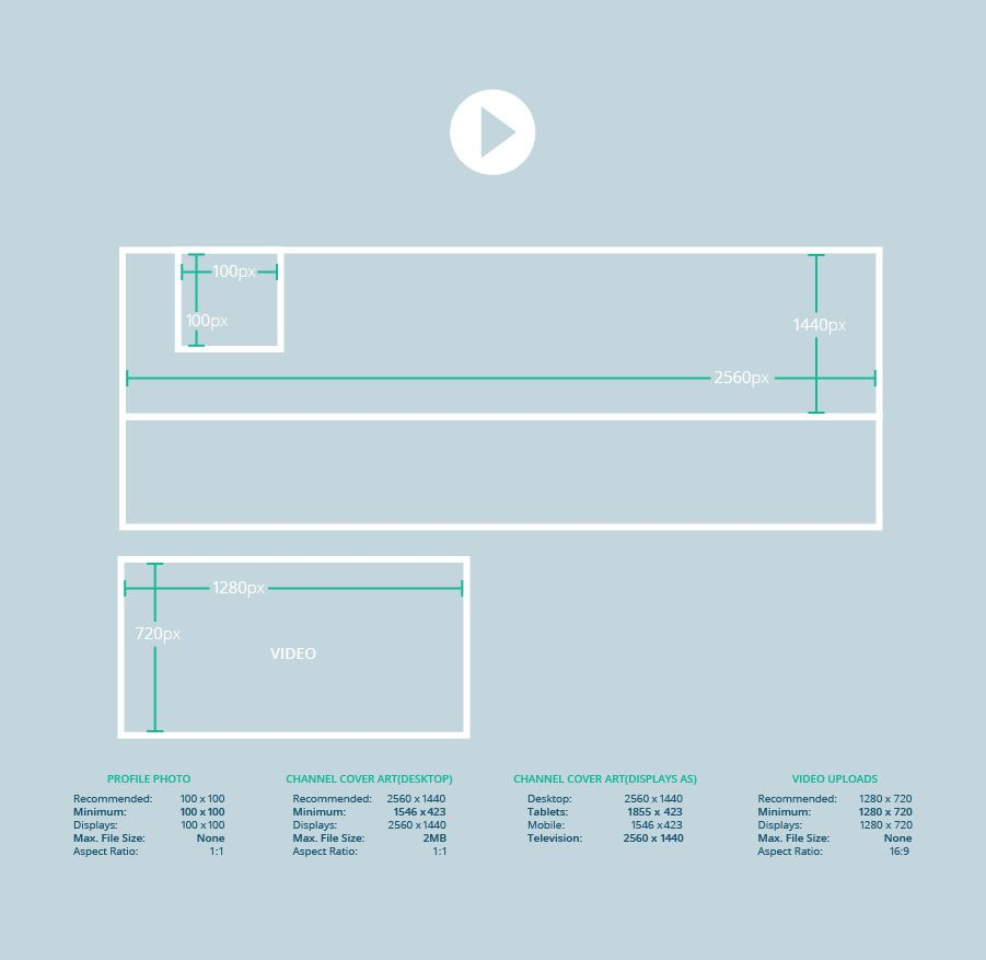 youtube channel art sizes