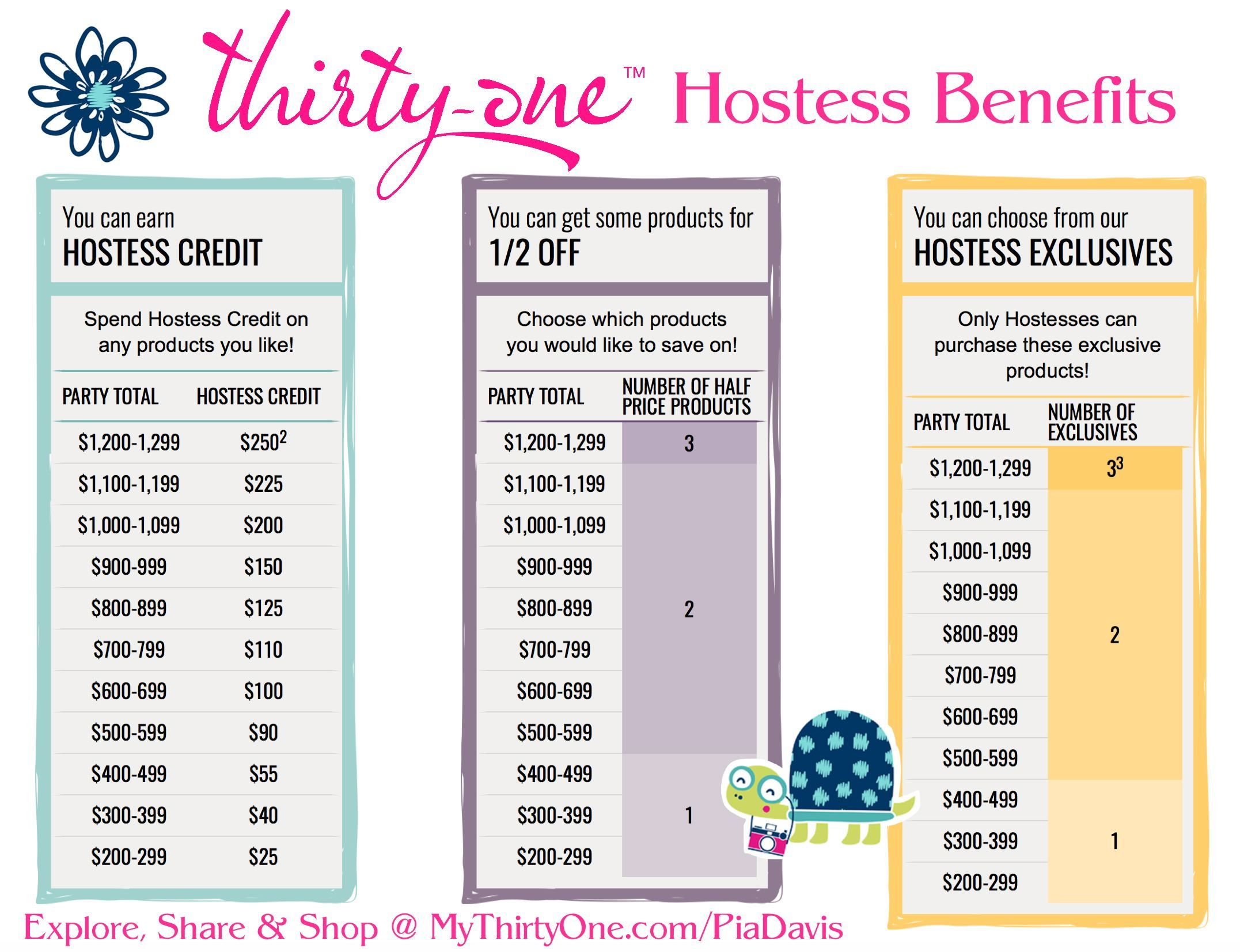 Thirty One Hostess Benefits Are Amazing Thirty One Hostess Rewards Thirty One Hostess Thirty One Gifts
