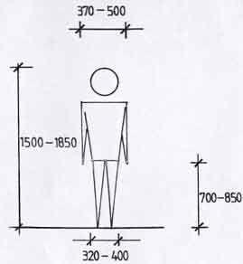 Anthropometric Data Feng Shui Pinterest Medidas
