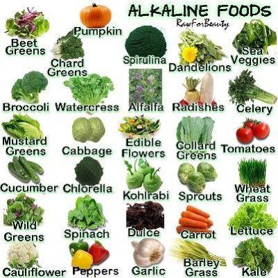 is an alkaline diet good for cancer