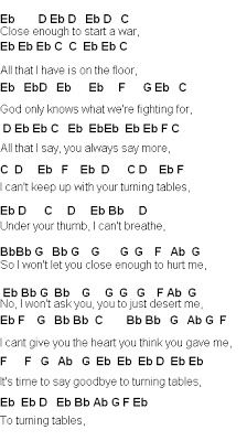 Turning Tables Flute Sheet Music Piano Chords Songs Music Letters