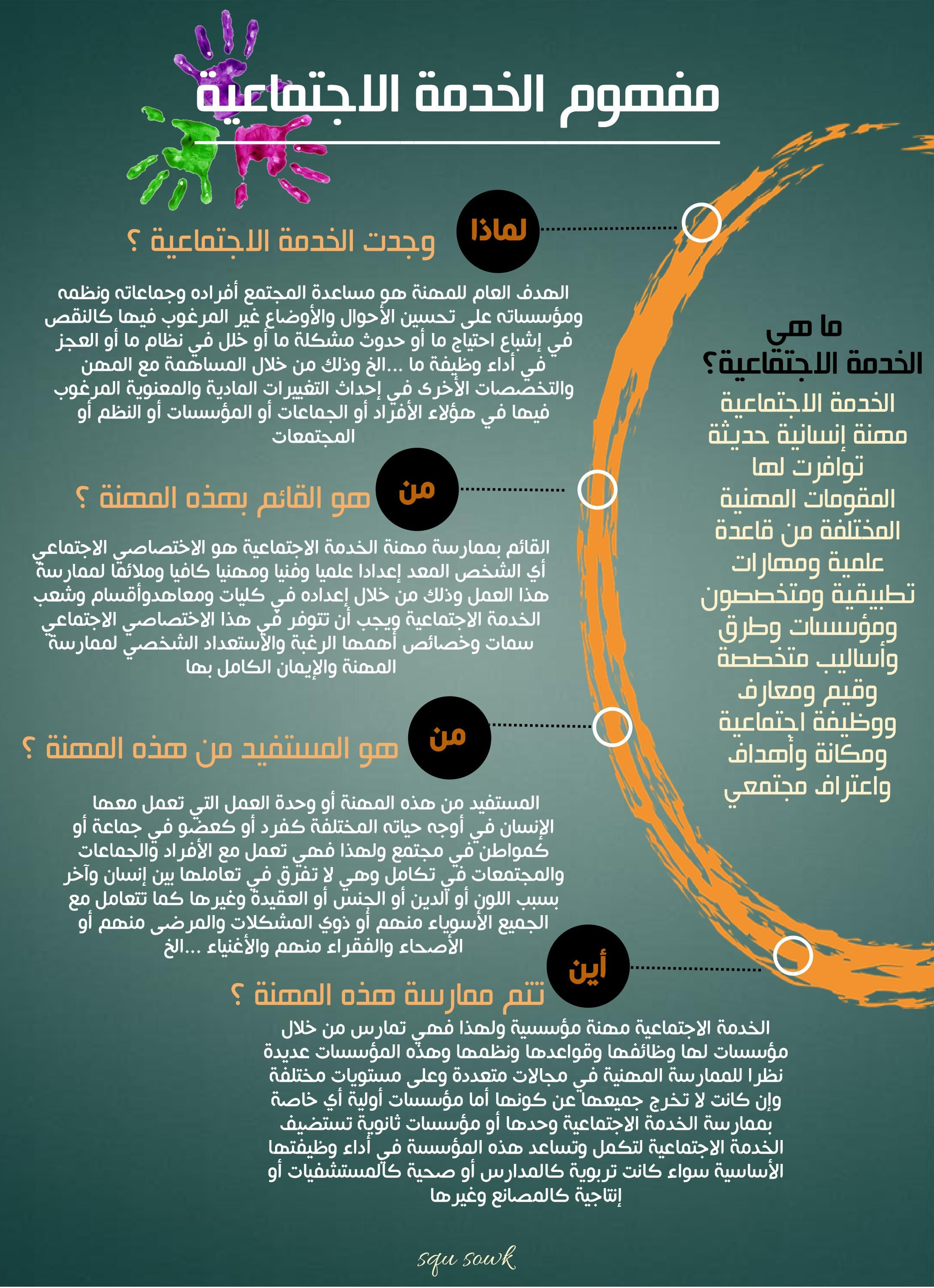 Pin By Squ Sowk On الخدمة الاجتماعية Science Social Worker Jig
