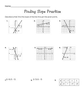 Finding Slope Practice Worksheet With Images Finding Slope