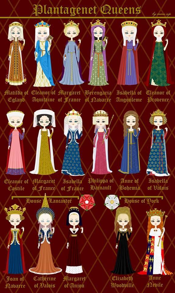 reinas de la casa Plantagenet