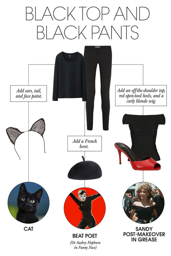 costume ideas for women out of your closet - Google Search - halloween costume ideas from your closet