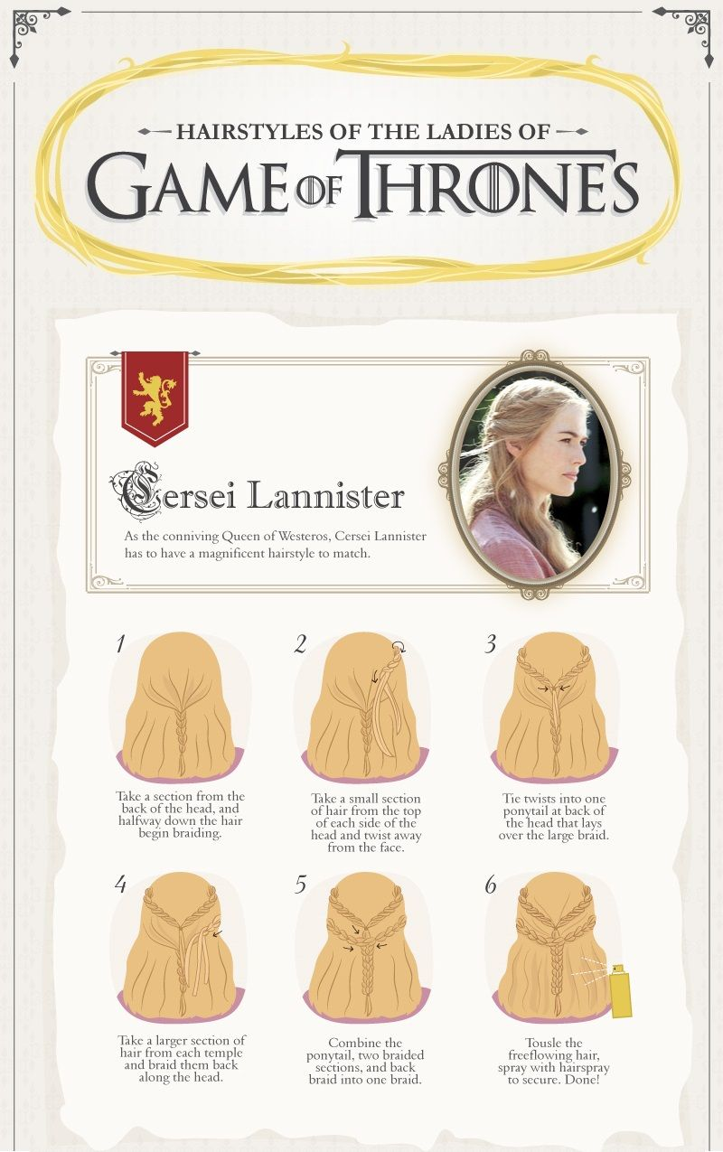 Cersei lannisters hairstyle do it yourself the rest of the ladies cersei lannisters hairstyle do it yourself the rest of the ladies are in the page httpiknowhairhairstyles of games of thrones solutioingenieria Gallery