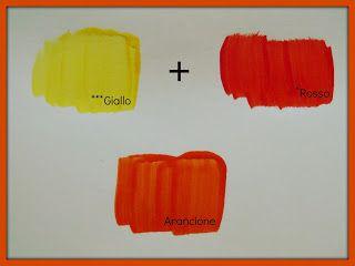 """""""Arte per Te"""": Come miscelare i colori per farne altri!"""