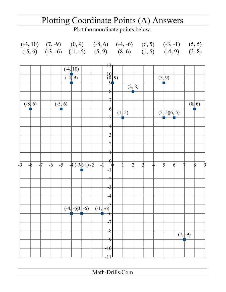 Coordinate Grid Worksheets 6th Grade The Plotting Coordinate Points All Math Worksheet Page 2 Coordinate Plane Worksheets Geometry Worksheets Math Worksheets