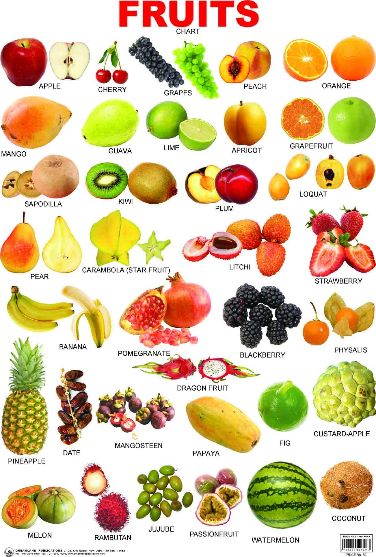 13 Fruits