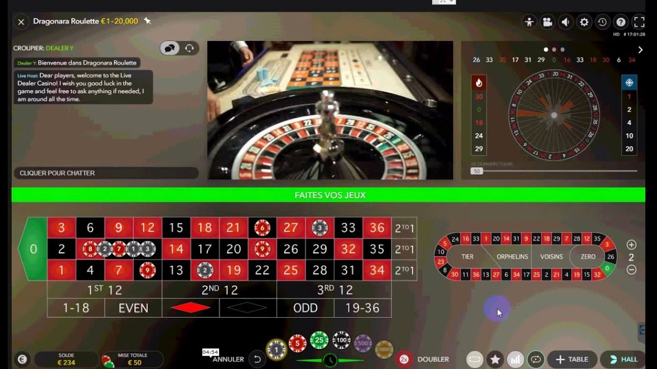 Roulette win tricks Roulette strategy to win (With images