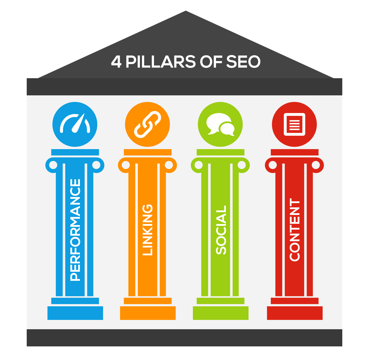 Seo Pillars  Valasys Business Solution    Lead