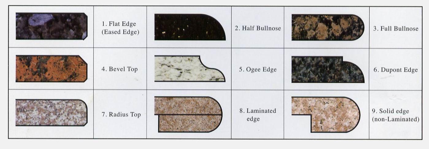 Most Common Granite Countertop Edge Invitation Templates Mold