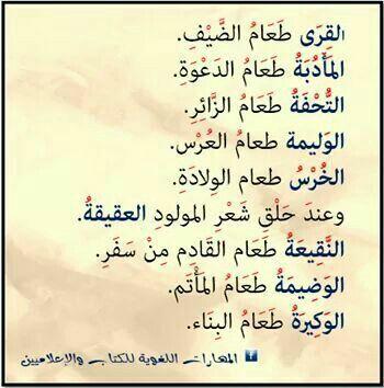 الطعام في اللغة العربية Beautiful Arabic Words Islamic Phrases Arabic Language